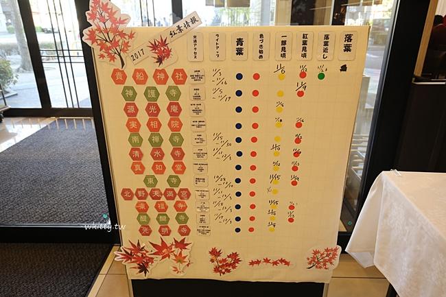 【京都住宿】京都八條口大和ROYNET飯店,京都車站附近好選擇 @小環妞 幸福足跡