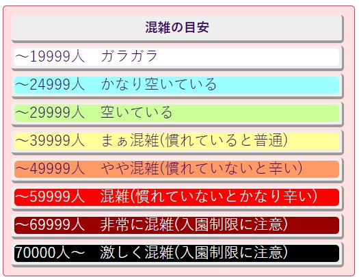【2019東京迪士尼海洋】逆時鐘攻略推薦-門票購買-抽FP-排隊APP @小環妞 幸福足跡