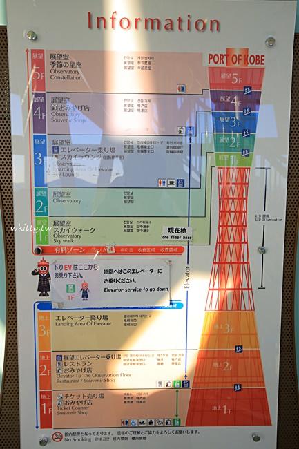 【神戶一日遊】逛街地圖,森谷商店-南京町-神戶塔-神戶港星巴克 @小環妞 幸福足跡