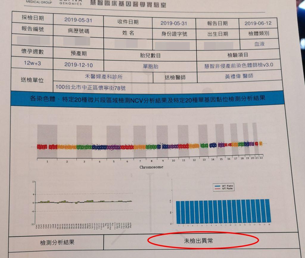 【懷孕14週】NIPS非侵入性產前染色體篩檢報告,NIPS?還是羊穿呢? @小環妞 幸福足跡